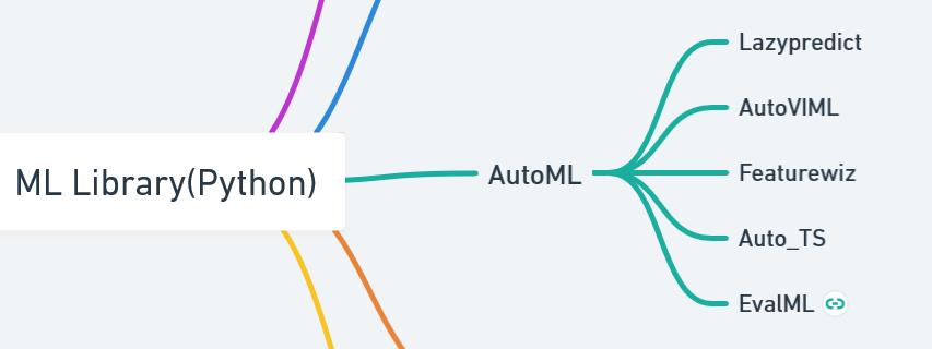AutoML Python